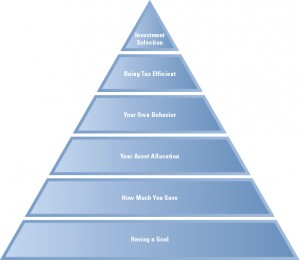 How not to suffer from the financial pyramid